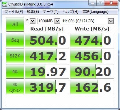 NewPCCDM131213